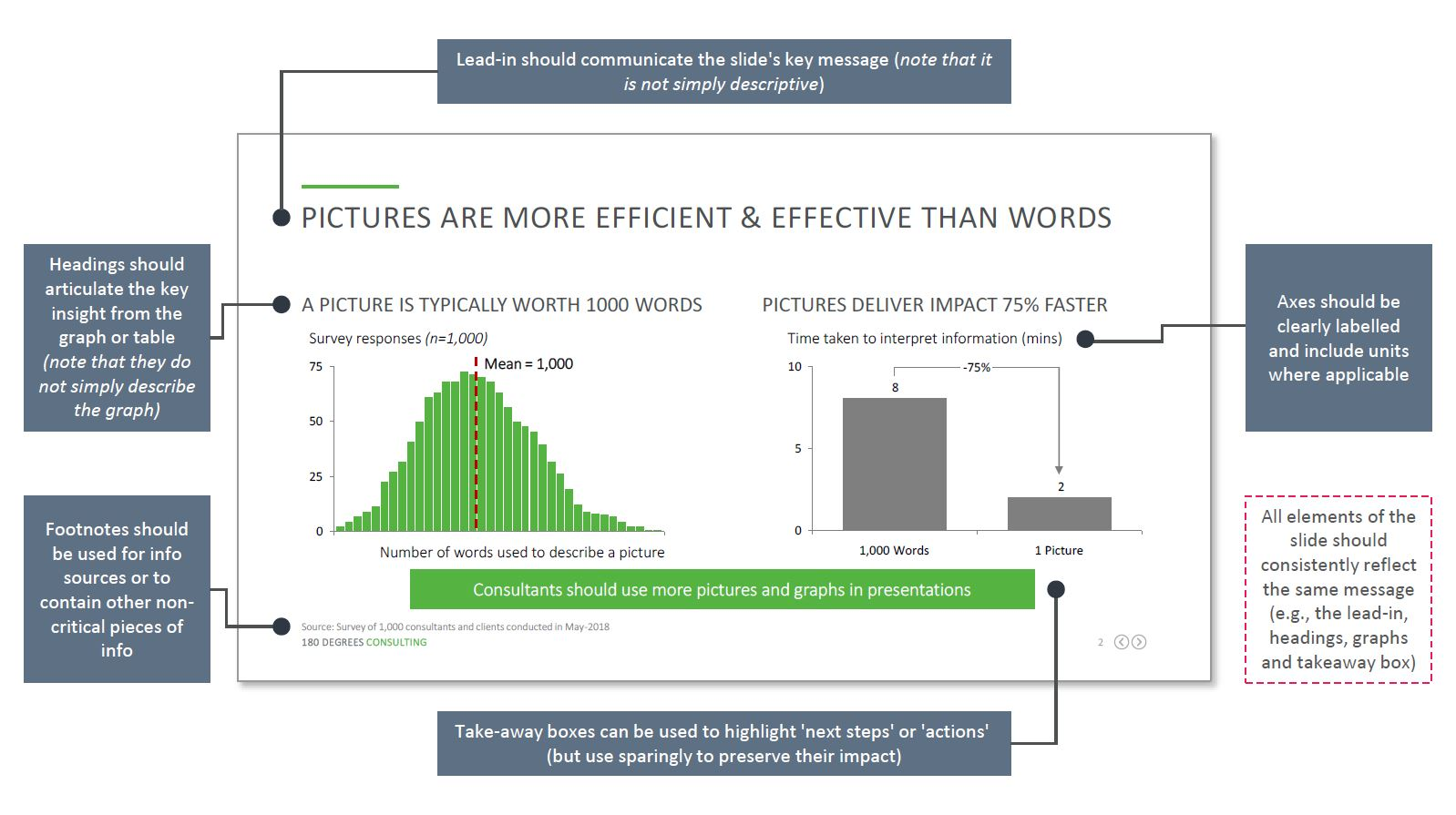 180Degrees Powerpoint Template - 180 Degrees Consulting